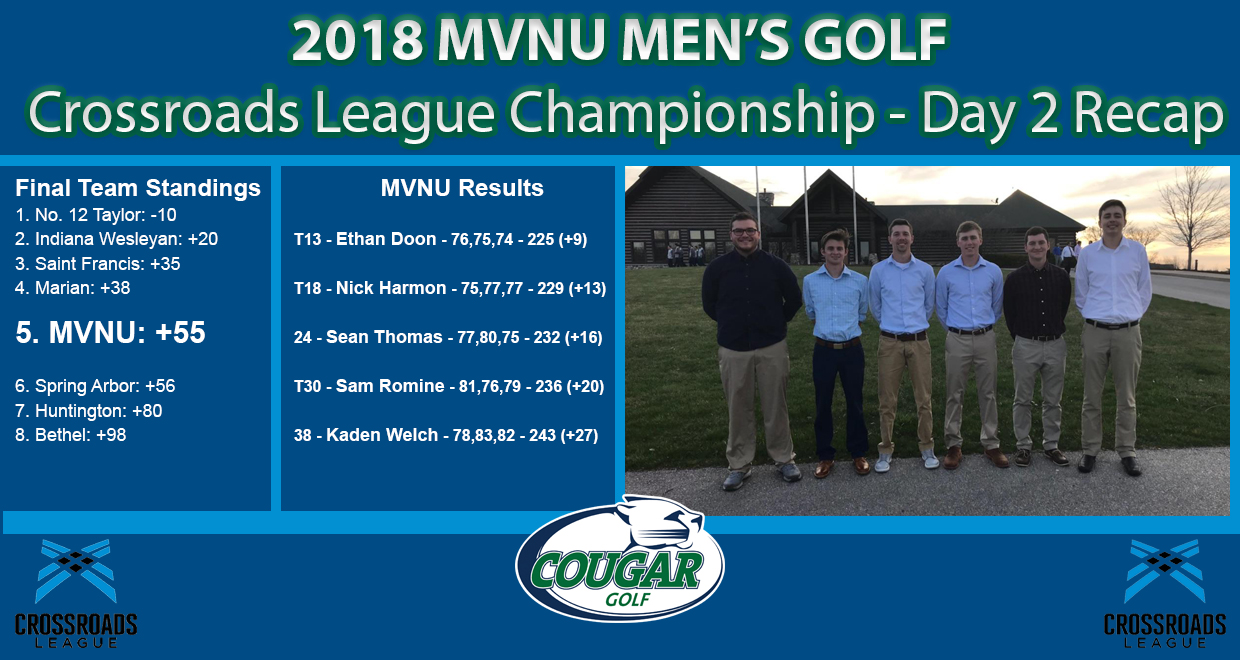 Men's Golf Claims Fifth at Crossroads Championships - Mount